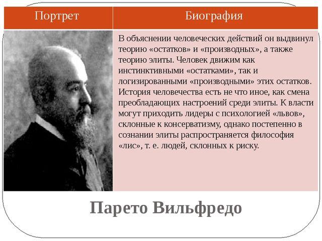 Парето Вильфредо В объяснении человеческих действий он выдвинул теорию «остат...