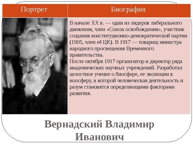 Вернадский Владимир Иванович В начале XX в. — один из лидеров либерального дв...