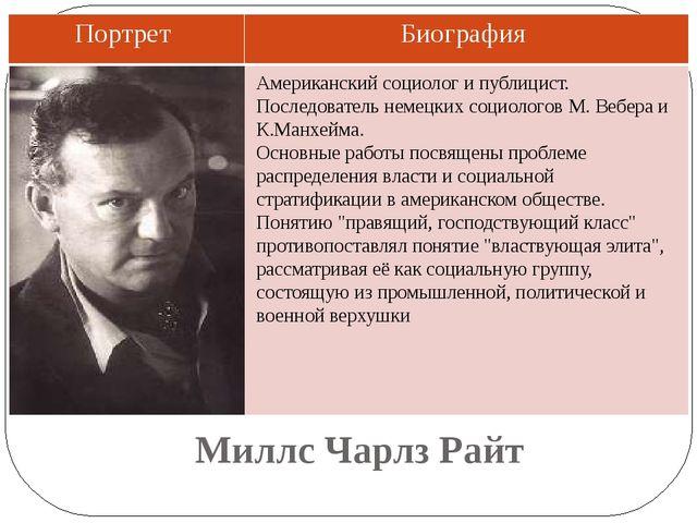 Миллс Чарлз Райт Американский социолог и публицист. Последователь немецких со...