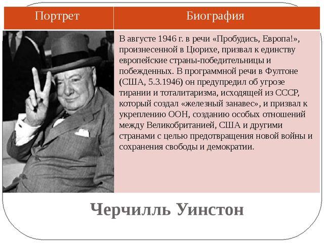 Черчилль Уинстон В августе 1946 г. в речи «Пробудись, Европа!», произнесенной...