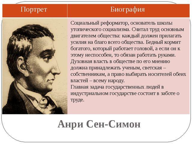 Анри Сен-Симон Социальный реформатор, основатель школы утопического социализм...