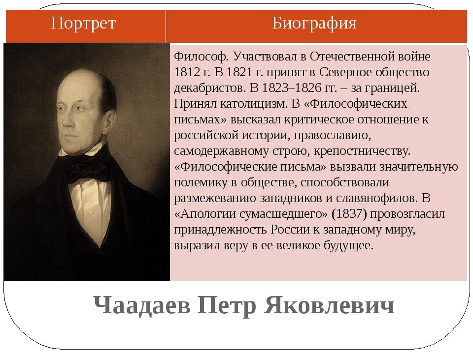 Чаадаев Петр Яковлевич Философ. Участвовал в Отечественной войне 1812 г. В 18...