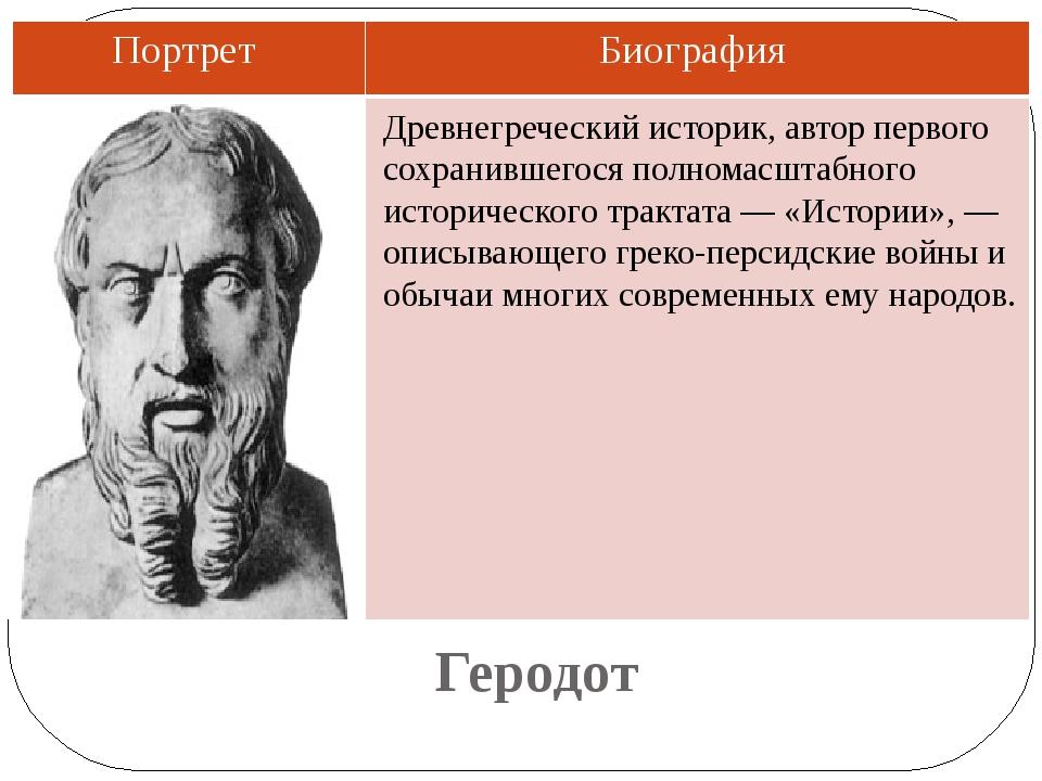 Геродот Древнегреческий историк, автор первого сохранившегося полномасштабног...