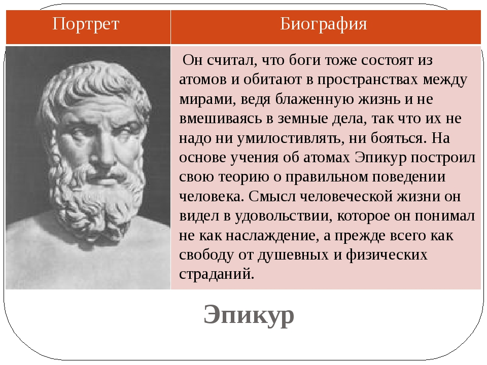 Эпикур Он считал, что боги тоже состоят из атомов и обитают в пространствах...