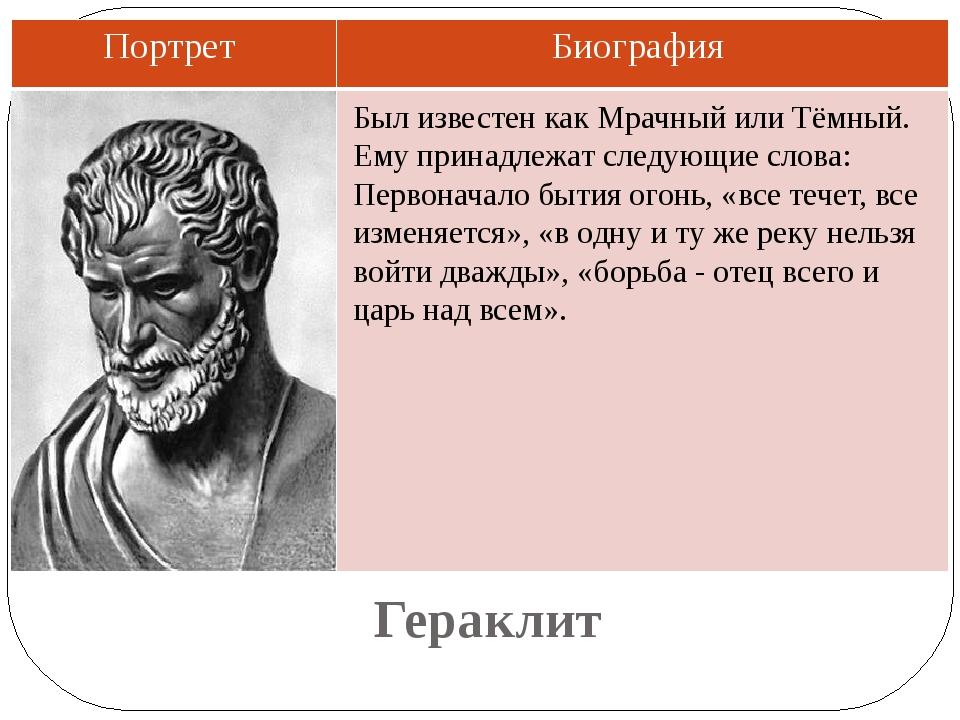Гераклит Был известен как Мрачный или Тёмный. Ему принадлежат следующие слова...