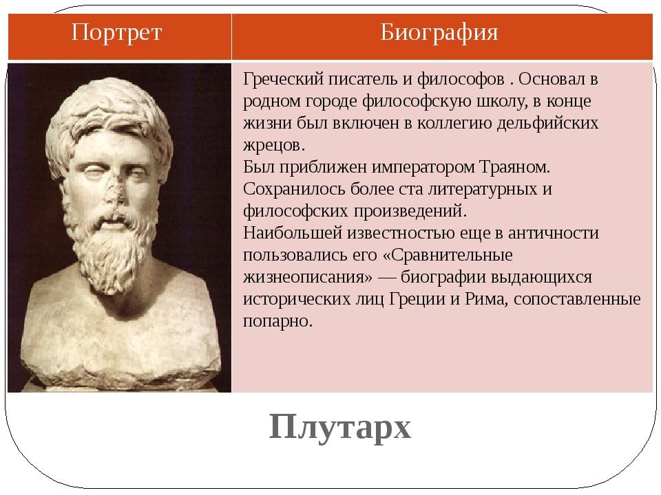Плутарх Греческий писатель и философов . Основал в родном городе философскую...