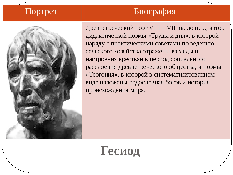 Гесиод Древнегреческий поэт VIII – VII вв. до н. э., автор дидактической поэм...