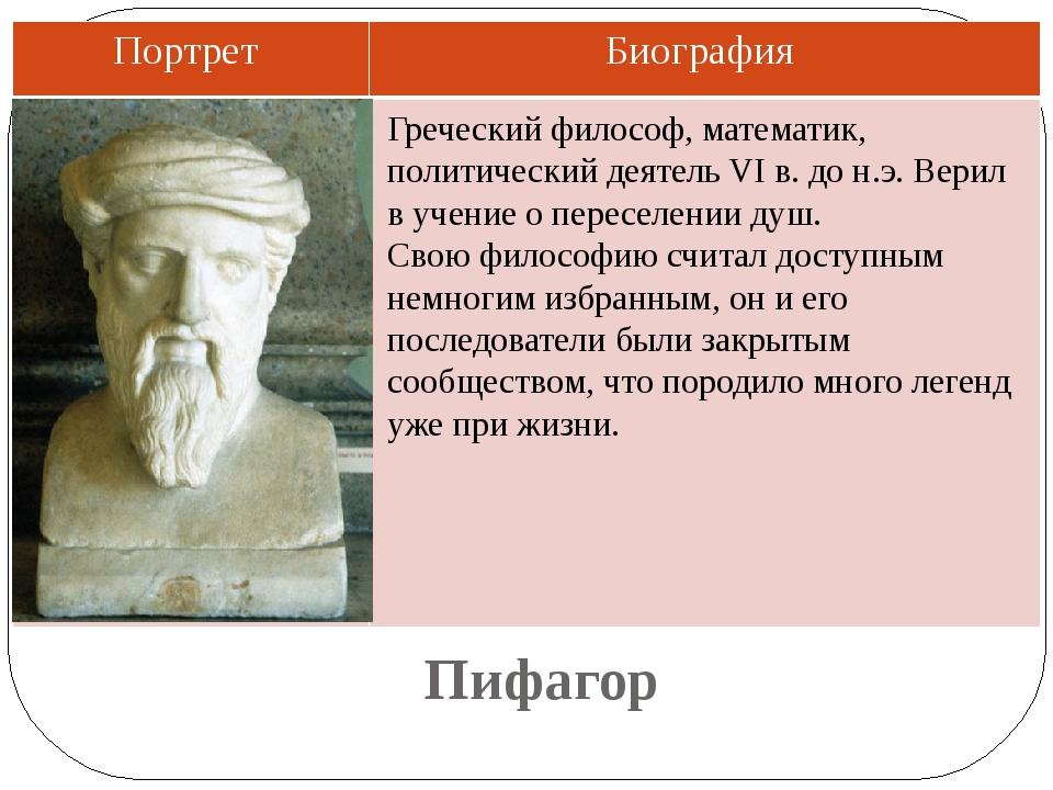 Пифагор Греческий философ, математик, политический деятель VI в. до н.э. Вери...