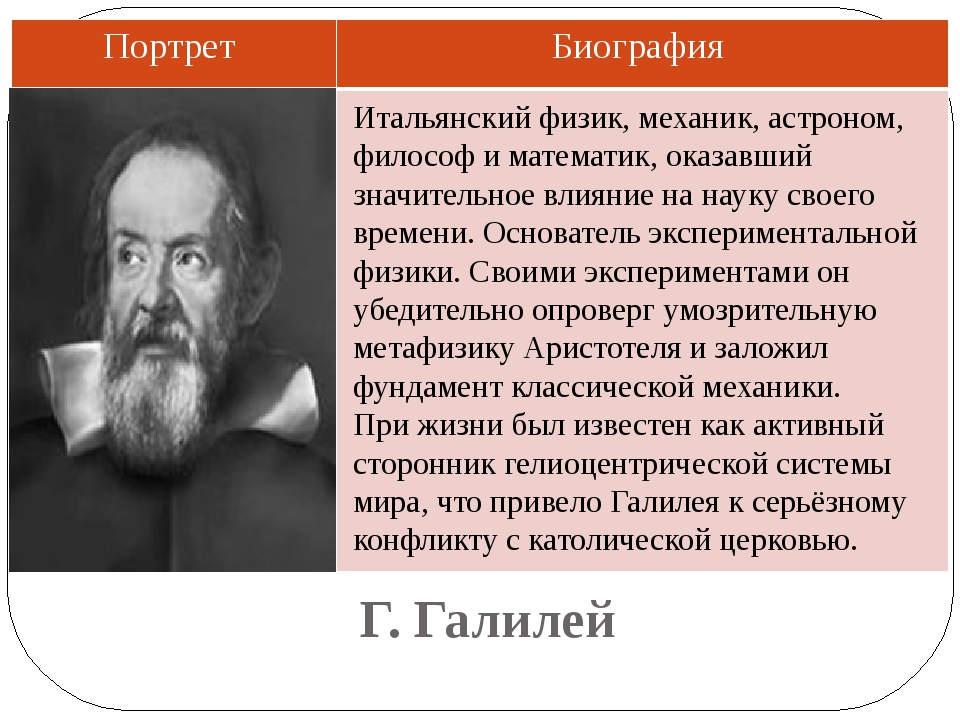 Г. Галилей Итальянский физик, механик, астроном, философ и математик, оказавш...