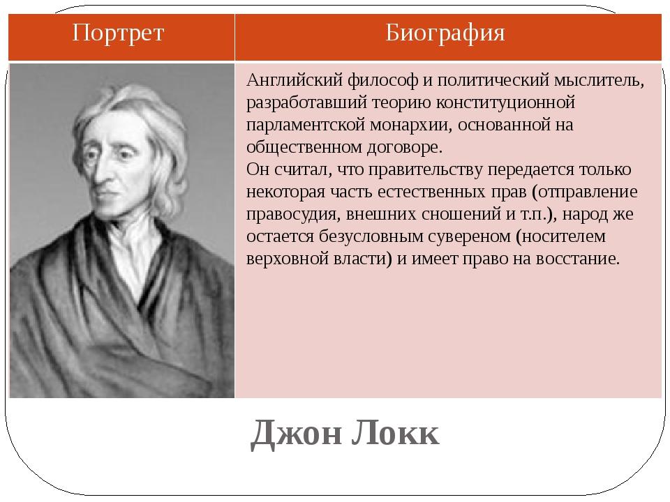 Джон Локк Английский философ и политический мыслитель, разработавший теорию к...