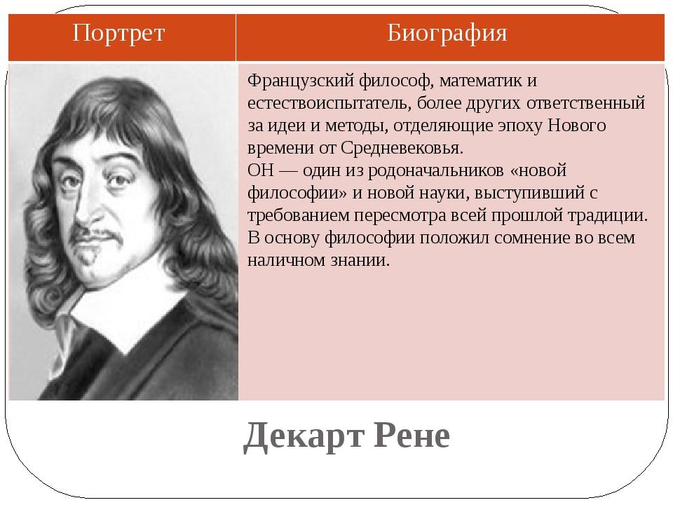 Декарт Рене Французский философ, математик и естествоиспытатель, более других...