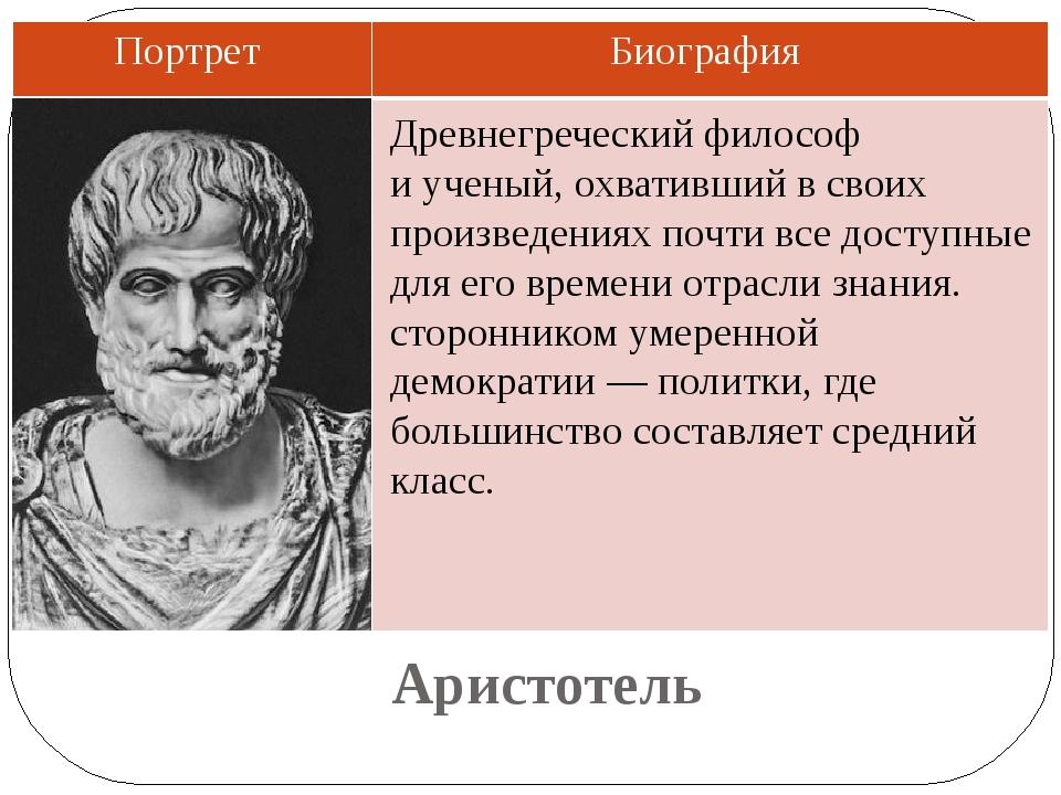 Аристотель Древнегреческий философ иученый, охвативший всвоих произведениях...