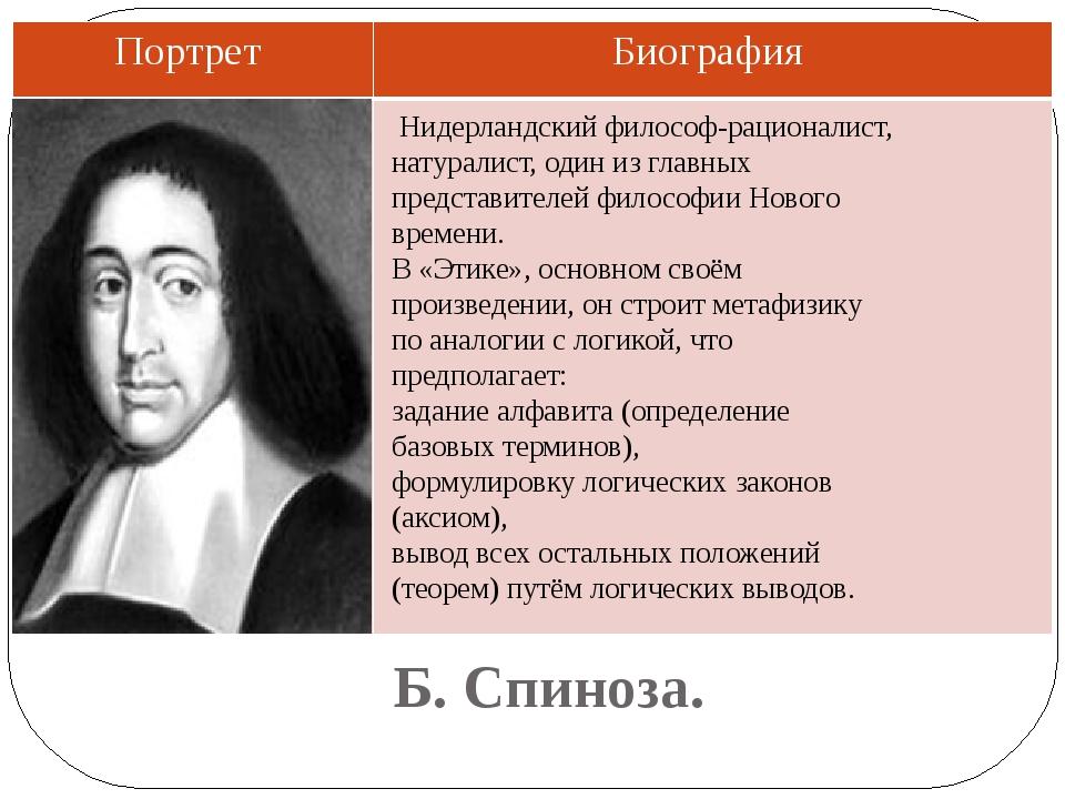 Б. Спиноза. Нидерландский философ-рационалист, натуралист, один из главных пр...