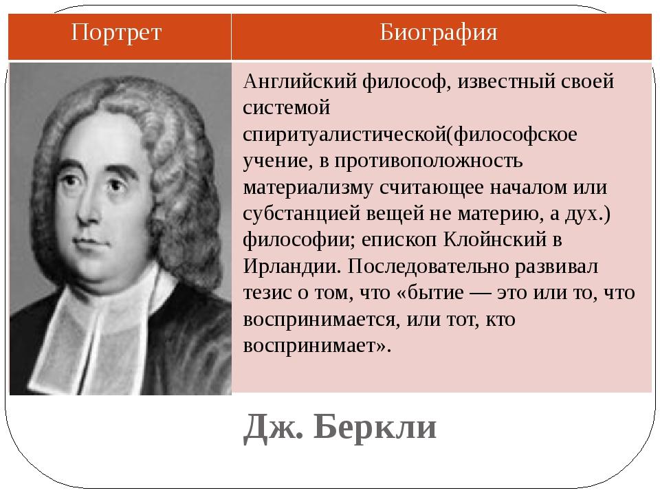 Дж. Беркли Английский философ, известный своей системой спиритуалистической(ф...