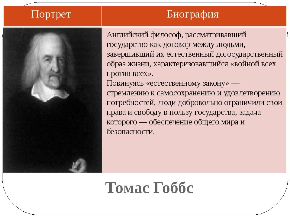 Томас Гоббс Английский философ, рассматривавший государство как договор между...