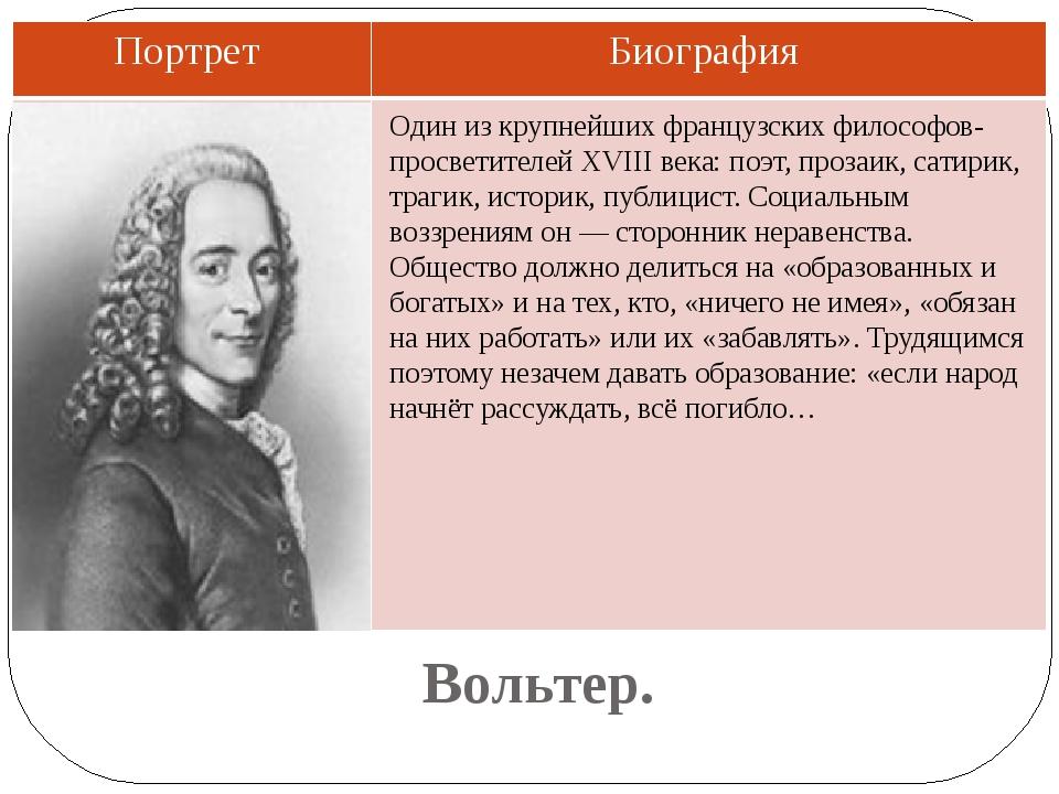 Вольтер. Один из крупнейших французских философов-просветителей XVIII века: п...