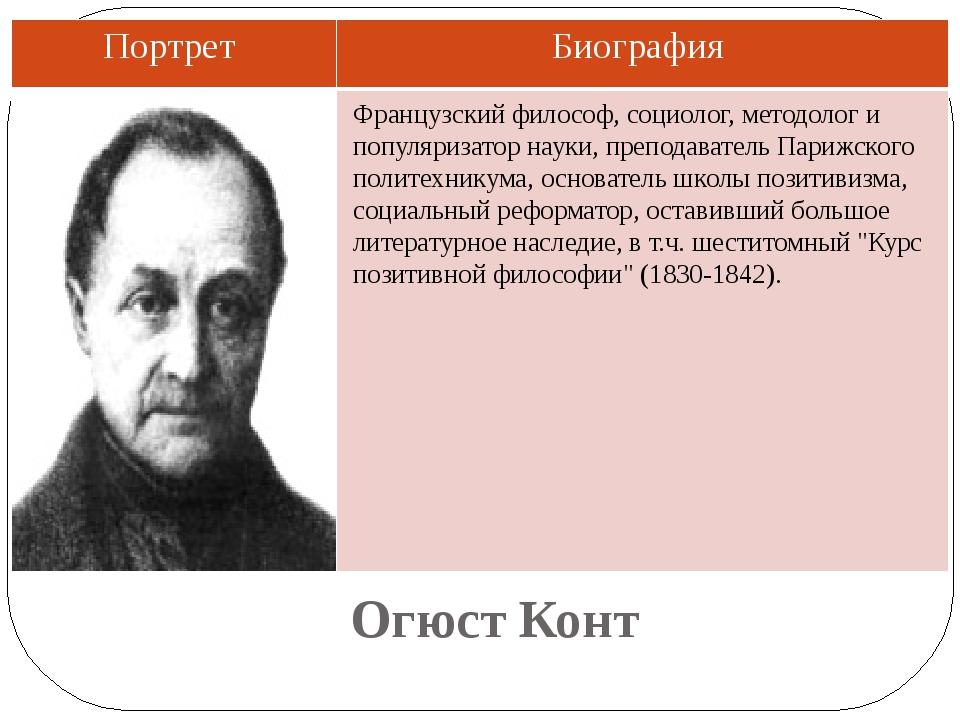 Огюст Конт Французский философ, социолог, методолог и популяризатор науки, пр...