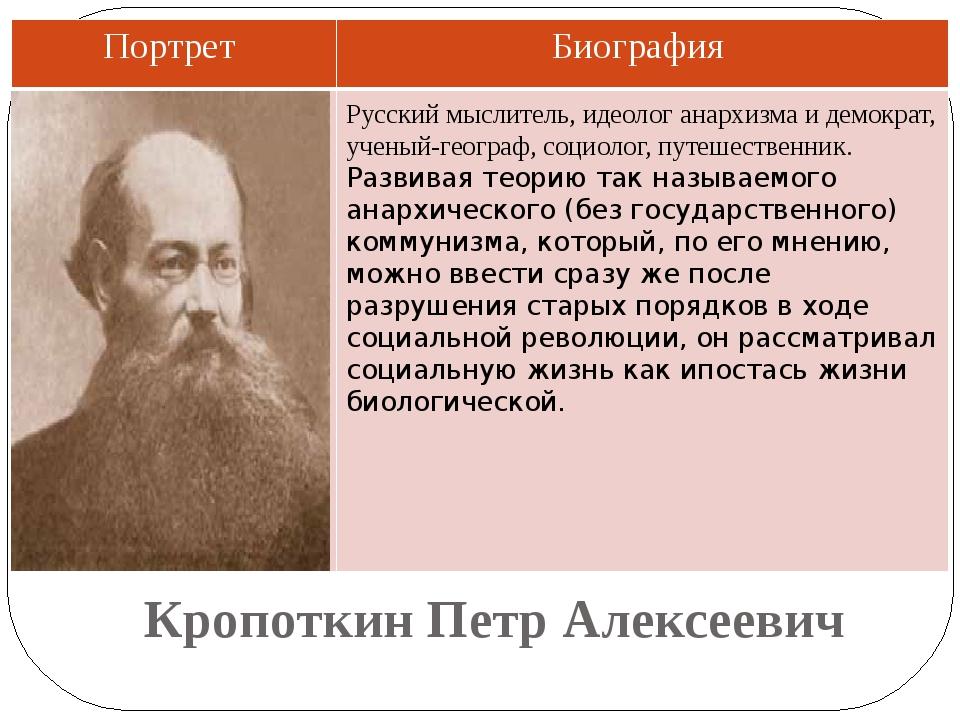 Кропоткин Петр Алексеевич Русский мыслитель, идеолог анархизма и демократ, уч...