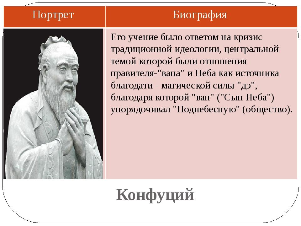 Конфуций Его учение было ответом на кризис традиционной идеологии, центрально...
