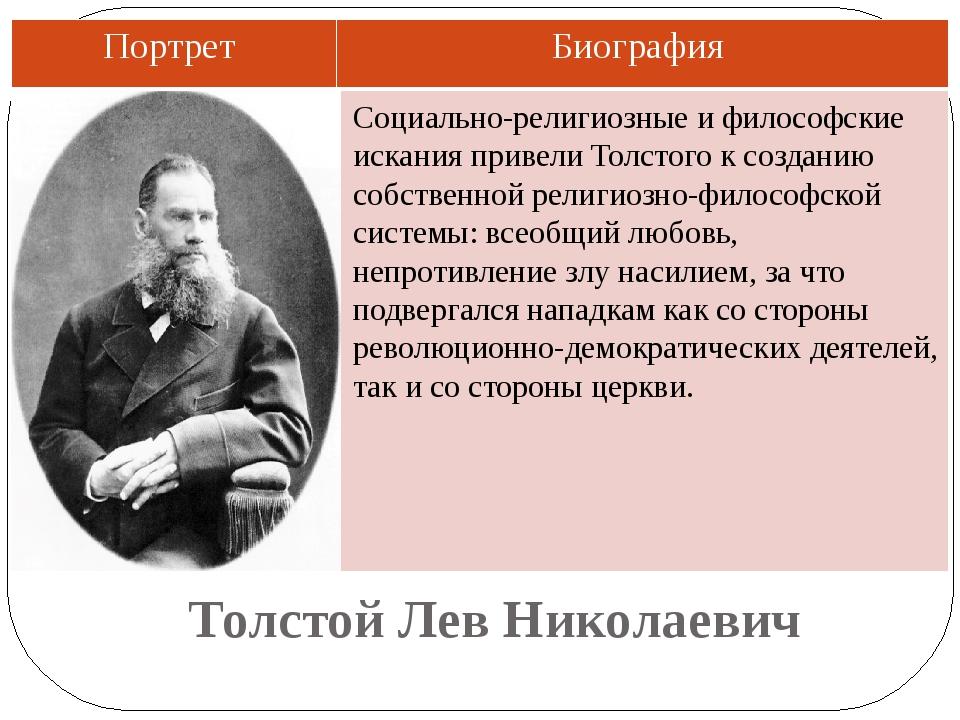 Толстой Лев Николаевич Социально-религиозные ифилософские искания привели То...