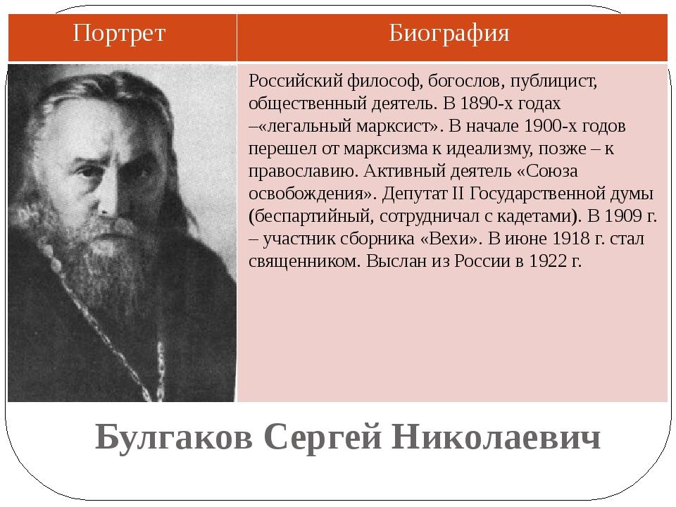 Булгаков Сергей Николаевич Российский философ, богослов, публицист, обществен...