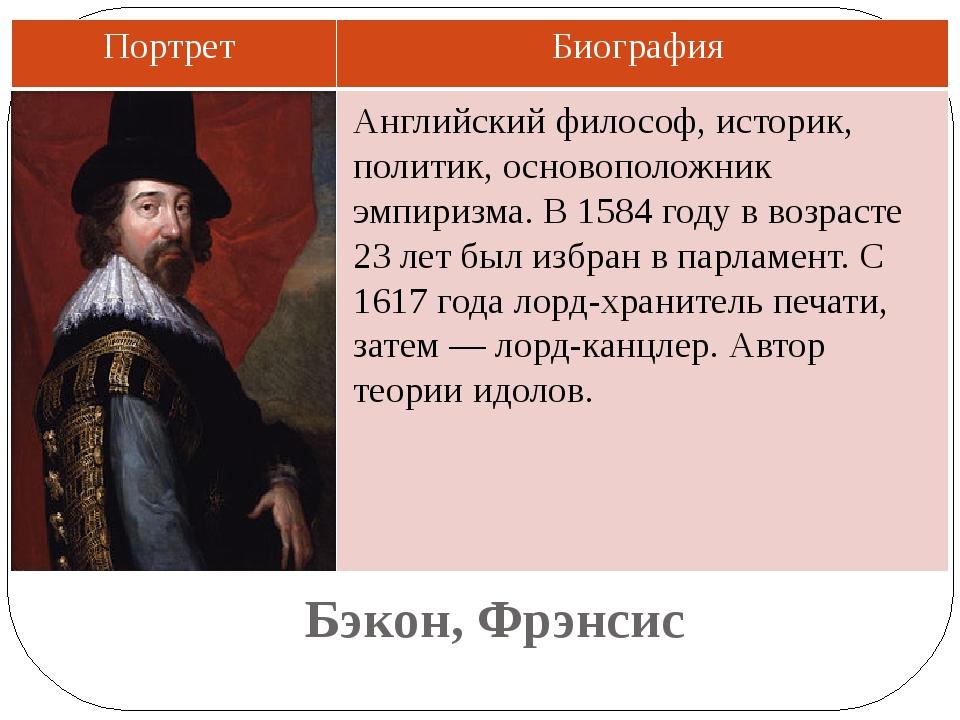 Бэкон, Фрэнсис Английский философ, историк, политик, основоположник эмпиризма...