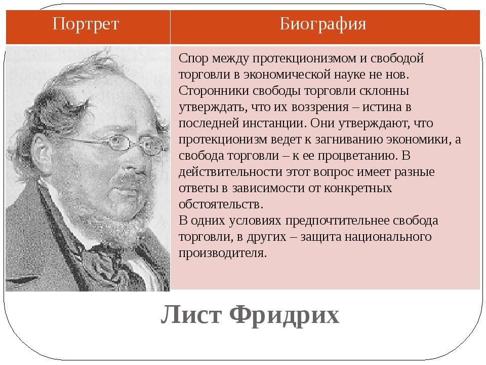 Лист Фридрих Спор между протекционизмом и свободой торговли в экономической н...
