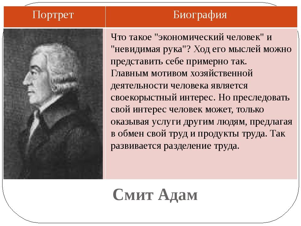 """Смит Адам Что такое """"экономический человек"""" и """"невидимая рука""""? Ход его мысле..."""