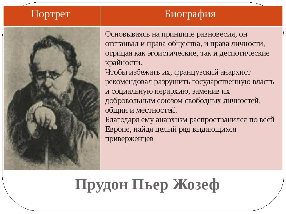 Прудон Пьер Жозеф Основываясь на принципе равновесия, он отстаивал и права об...