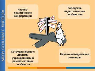 МБОУ СОШ №33 Г. ЛИПЕЦКА Городские педагогические сообщества Научно-методическ