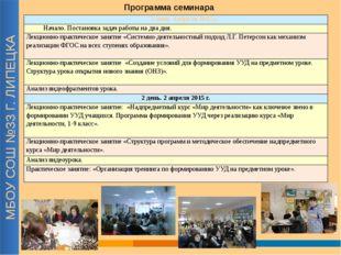 МБОУ СОШ №33 Г. ЛИПЕЦКА Программа семинара 1 день. 1апреля 2015 г. Начало. По
