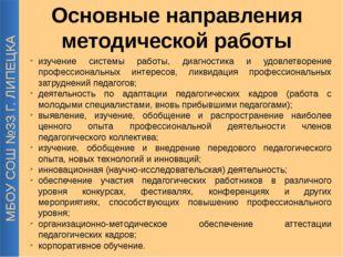 МБОУ СОШ №33 Г. ЛИПЕЦКА изучение системы работы, диагностика и удовлетворение