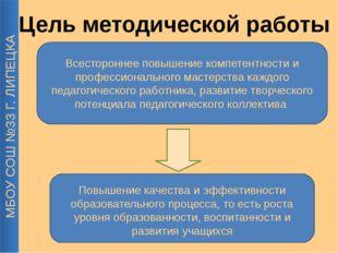 МБОУ СОШ №33 Г. ЛИПЕЦКА Всестороннее повышение компетентности и профессиональ