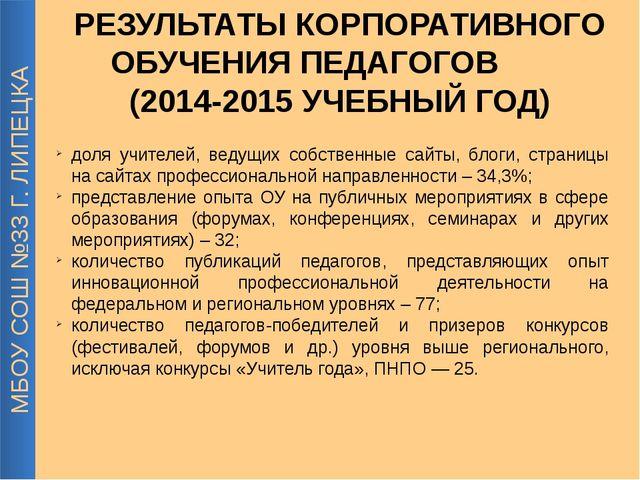 МБОУ СОШ №33 Г. ЛИПЕЦКА доля учителей, ведущих собственные сайты, блоги, стра...