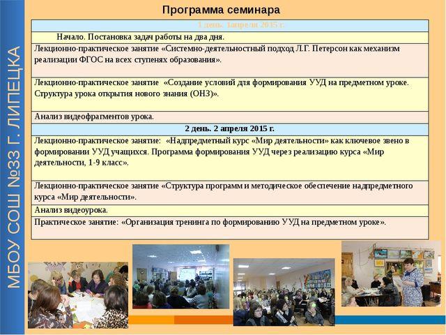 МБОУ СОШ №33 Г. ЛИПЕЦКА Программа семинара 1 день. 1апреля 2015 г. Начало. По...