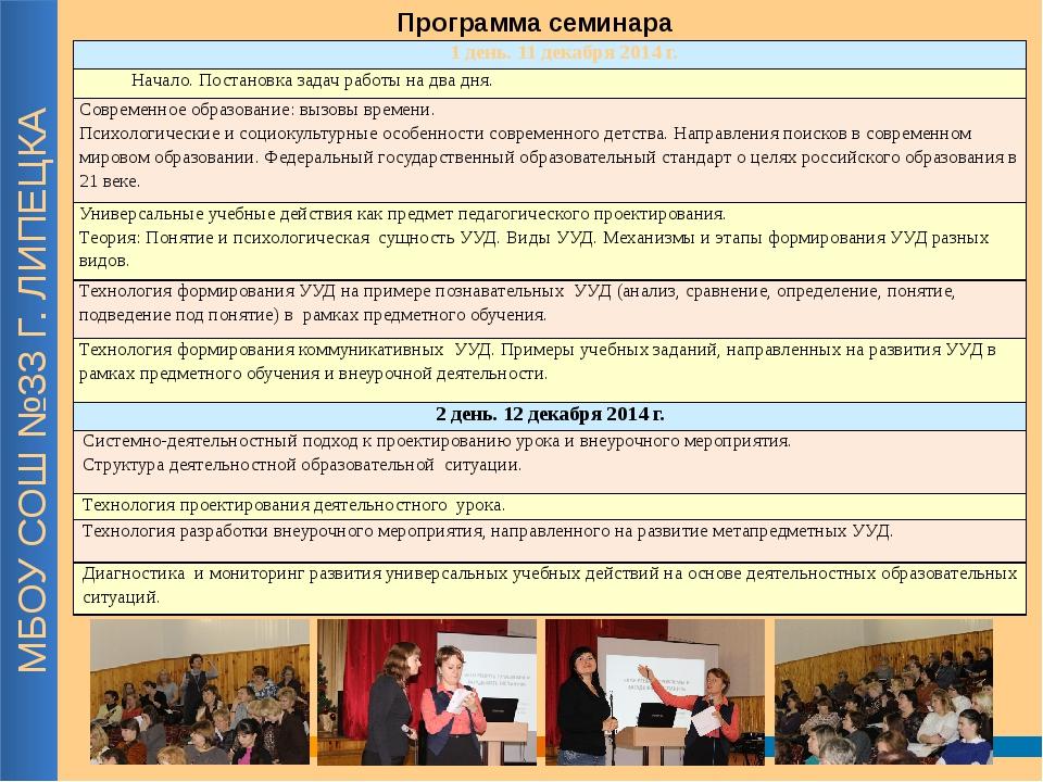 МБОУ СОШ №33 Г. ЛИПЕЦКА Программа семинара 1 день. 11 декабря 2014 г. Начало....