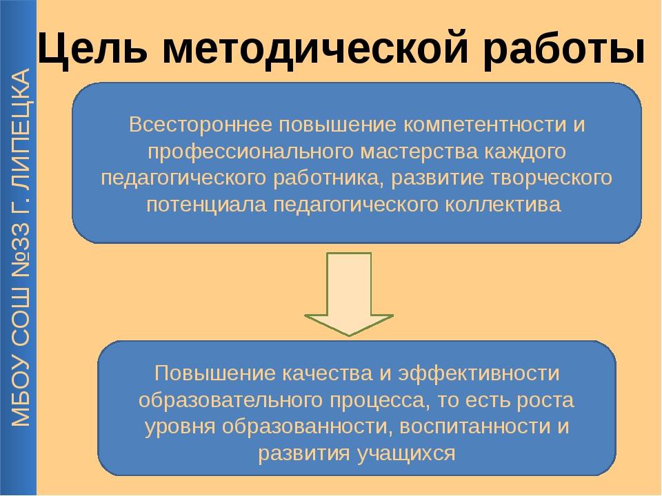 МБОУ СОШ №33 Г. ЛИПЕЦКА Всестороннее повышение компетентности и профессиональ...
