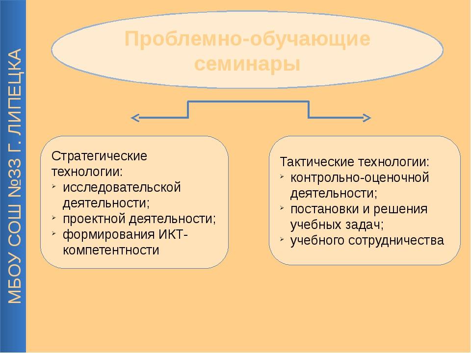 Проблемно-обучающие семинары МБОУ СОШ №33 Г. ЛИПЕЦКА Стратегические технологи...