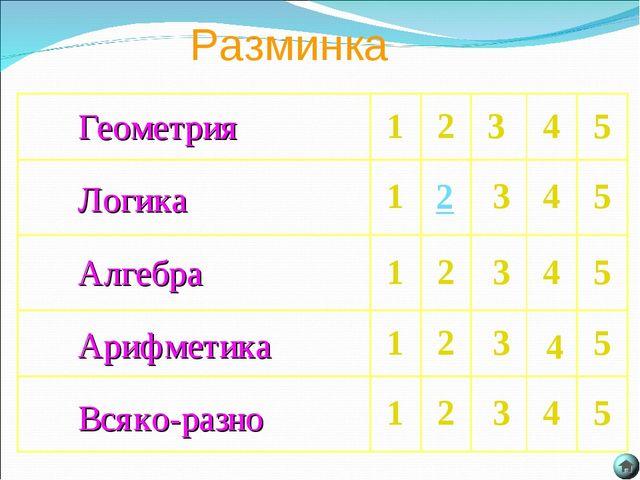 Разминка Геометрия Логика Алгебра Арифметика Всяко-разно 2 3 4 5 1 1 1 1 2 2...