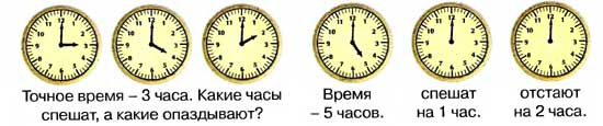 розлива, что означает если дома стоят часы ассортимент Мужской Детский