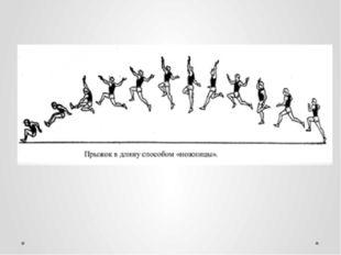 Прыжок с шестом с разбега (К) – ациклический вид, требующий от спортсмена пр
