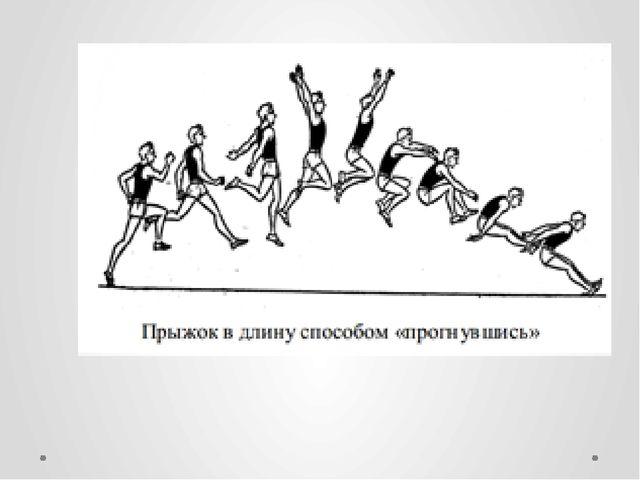 Первая группа легкоатлетических прыжков – вертикальные: прыжок в высоту с ра...
