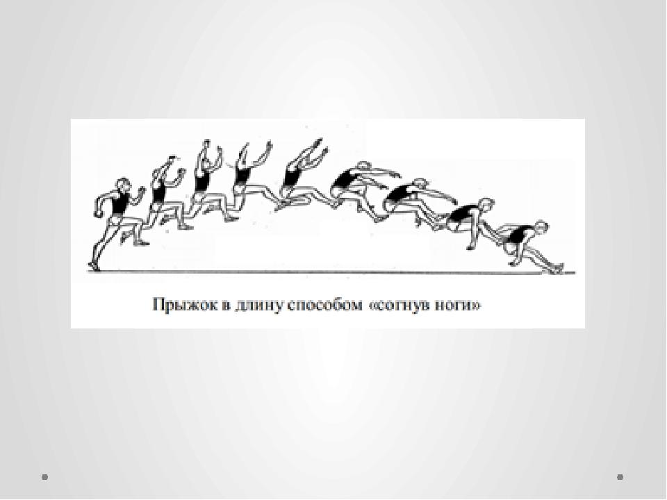 Правила соревнований по прыжку в длину применяются в соревнованиях по тройно...