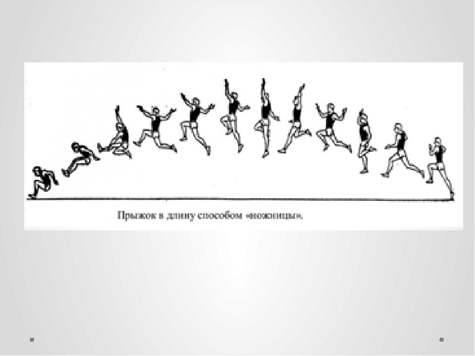Прыжок с шестом с разбега (К) – ациклический вид, требующий от спортсмена пр...