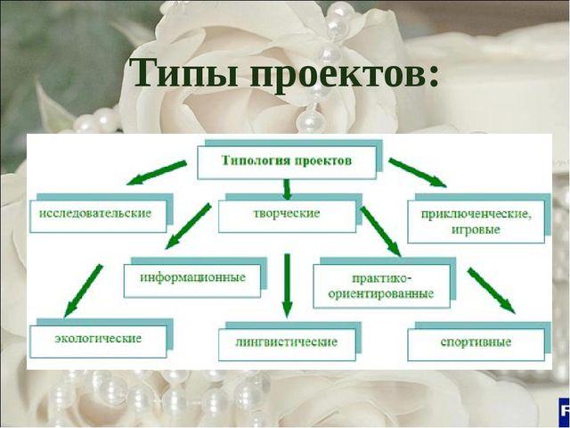 Типы проектов: