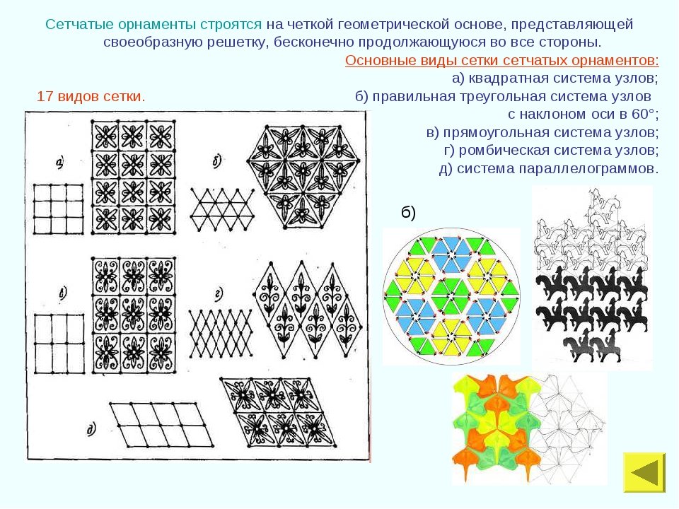 Сетчатые орнаменты строятся на четкой геометрической основе, представляющей с...