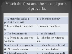 1. A man who seeks a perfect friend will 	a. a friend to nobody. 2. Life wi