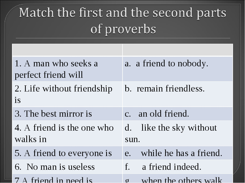 1. A man who seeks a perfect friend will 	a. a friend to nobody. 2. Life wi...
