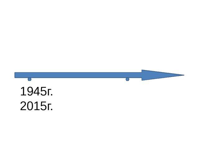 1945г. 2015г.