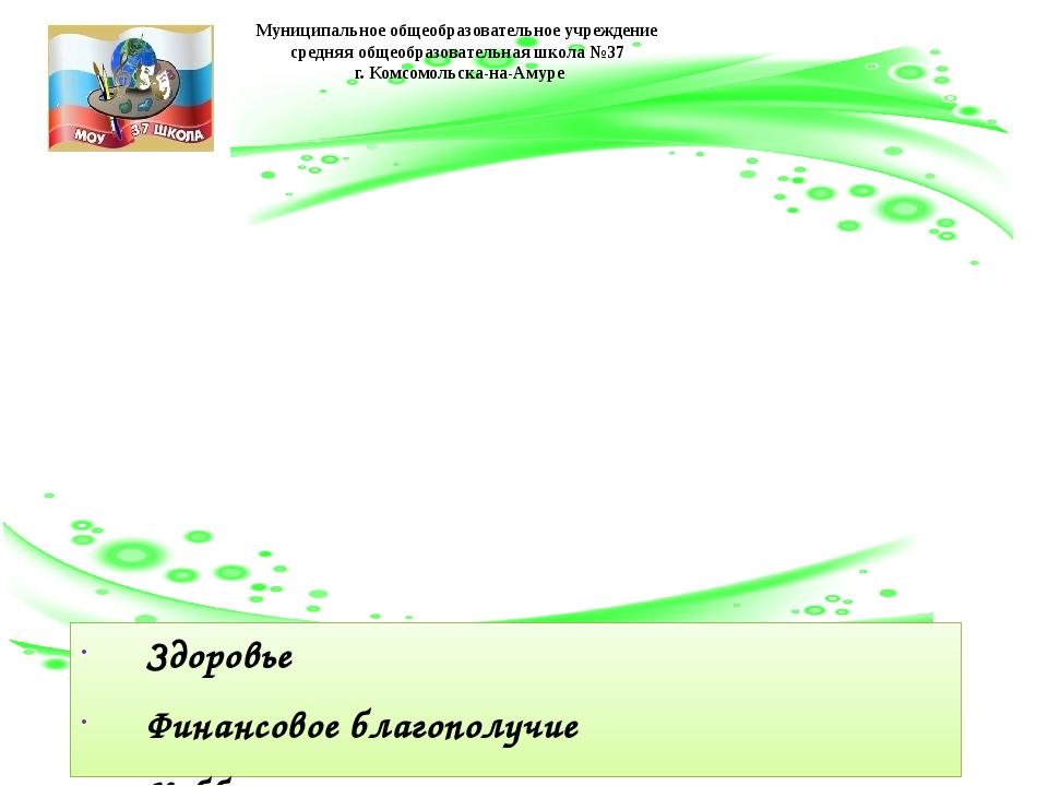 Здоровье Финансовое благополучие Хобби Карьерный рост Признание коллег Уважен...